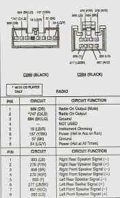 1999 ford ranger stereo wiring diagram wiring diagrams 99 mustang wiring diagram viewki me ford mustang wiring diagram ford expedition stereo wiring diagram gooddy