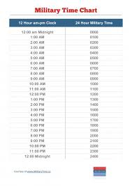 Time Clock Chart Conversion Marvelous Military Time Chart Conversion Printable Image