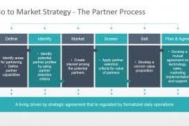 001 Go To Market Strategy Template Ideas Marketing Ulyssesroom