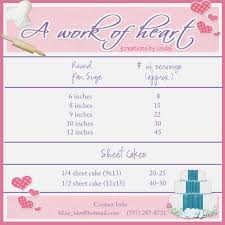 Cakes Wilton Party Cake Serving Chart Chart Information Ideas