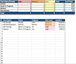 Project Plan Template Excel Free Download Xlsx Spreadsheet
