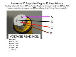 wiring diagram for rv plug the wiring diagram repment 30 amp plug wiring diagram repment printable wiring wiring diagram