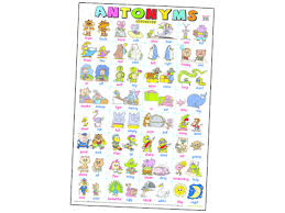 Buy This Antonyms Wall Chart At Our Charts Posters Online