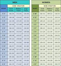 Cheats For Gta 4 Air Alert Workout Chart