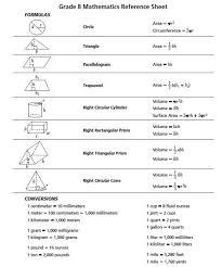 8 Grade Math Formula Chart 53 Punctual Texas 8th Grade Formula Chart