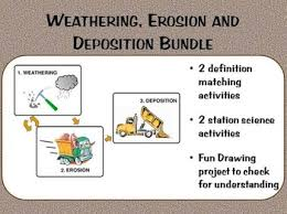 Weathering Erosion Deposition Bundle Definition Matching Stations