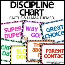 Discipline Chart Clip Up And Down Chart Cactus And Llama