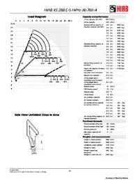 Hiab Xs 288 E 5 Hipro Jib 70x 4 Specifications Cranemarket