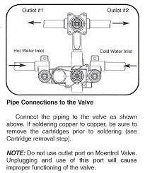 moen rough in shower valve moen rough in shower valve installation moen shower valve moen s3371