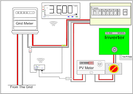 monitoring micro generation smart pv installation fuse board