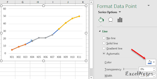 Excel Chart Line Color How To Change Line Chart Color Based On Value Excelnotes