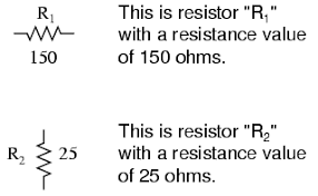 resistors ohm s law electronics textbook real resistors look nothing like the zig zag symbol instead they look like small tubes or cylinders two wires protruding for connection to a circuit