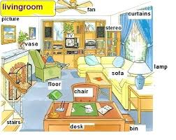 bedroom furniture names in english. Bedroom Furniture Names In English Excellent Living Room Vocabulary Pictures Ideas House I