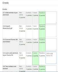 assessment the digiteacher rubric