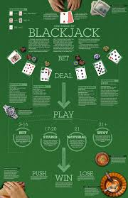 21 3 top 3 table games free to play game