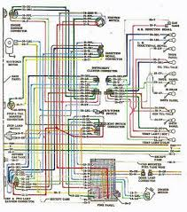electrical diagrams chevy only page 2 truck forum readingrat net 1972 chevy truck wiring harness at Chevy Truck Wiring Harness