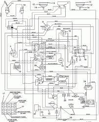 kubota rtv900 wiring schematics modern design of wiring diagram • kubota wiring diagram service manual schematic wiring diagrams rh 6 koch foerderbandtrommeln de 2006 kubota rtv