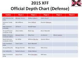 Jacksonville Jaguars Depth Chart 2015 Depth Charts Jacksonville Jaguars X Treme Fantasy Sports