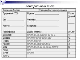 Инструменты и методы менеджмента качества презентация онлайн  Контрольный лист
