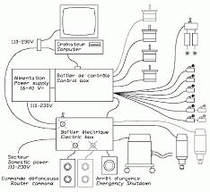 cnc cabling and wiring ox metal cnc kit at Ox Cnc Wiring Diagram