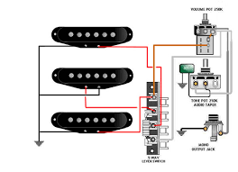 guitar wiring, tips, tricks, schematics and links Electric Guitar Humbucker Wiring Diagram Only bridge on standard strat wiring with bridge pickup on off using a push pull pot Guitar Pickup Wiring Diagrams