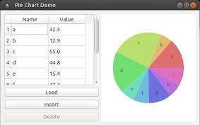 Qt Chart Library Gui For Python Programs With Qt Library
