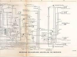 amc amx wiring diagrams spidermachinery com chevy silverado wiring diagram at Free Gmc Wiring Diagrams