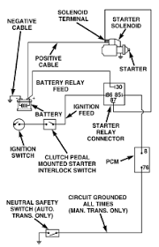 2005 chrysler 300 starter wiring diagram wiring diagram and 2005 chrysler 300 fuse diagram image about wiring