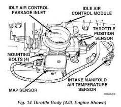 high engine idle jeepforum com