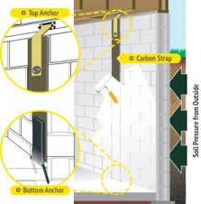 need to repair a bowing basement walls