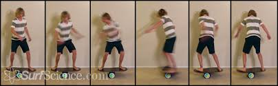 Indo Board Exercise Chart Indo Board Workouts For Surfers