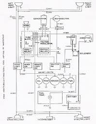 Simple hot rod wiring diagram ford hot rod wiring diagrams free