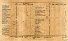 Dinky Toys And Supertoys Reproduction Cardboard Tyre Tire Sizes Reference Chart