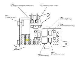honda accord fuse box 1997 honda wiring diagrams