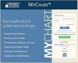 Mychart University Hospital Augusta