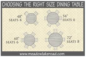the above seating guide can be used for rectangular and oval shaped tables while the one below refers only to round tables