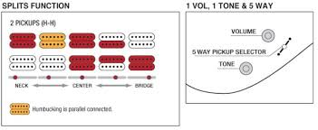 ibanez wiring diagram 5 way switch ibanez image 5 way switch wiring diagram ibanez wiring diagram on ibanez wiring diagram 5 way switch