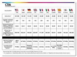 Spectrum Management Spectrumtalk The Mss Blog