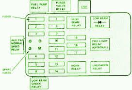 fuse layoutcar wiring diagram page 202 1983 bmw 733 i power distribution fuse box diagram