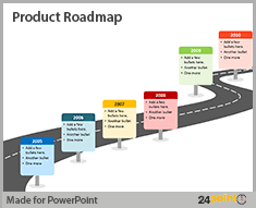road map powerpoint template telling your story effectively using roadmap templates powerpoint