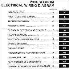 2002 4runner Fuse Box Diagram 1st Gen Toyota 4Runner Fuse Box