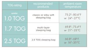 Twinkle Multi Layer Sleeping Bag