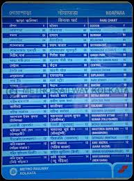 Kolkata Local Train Fare Chart Kolkata Metro Station Fare Chart Www Bedowntowndaytona Com
