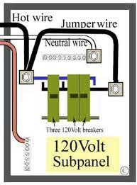 how to install a subpanel how to install main lug 120 volt main lug subpanel