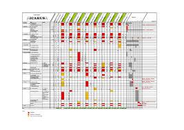 Gantt Chart Wikipedia Gant Chart Wiki Creating A Swot Analysis Chart