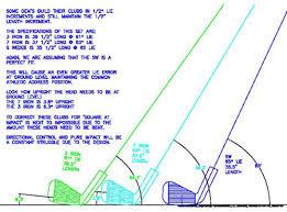 Standard Lie Angle Chart Length And Lie Dans Custom Golf Shop