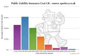 compare auto insurance quotes ny 44billionlater compare auto insurance quotes ny 44billionlater public liability insurance