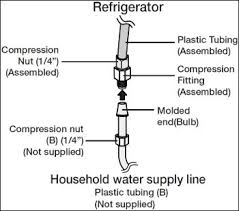 refrigerator water line. warning: do not use plastic tubing (b) without a molded end (bulb). connect the household water line refrigerator