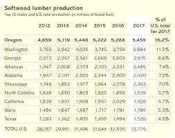 Lumber Board Foot Chart Il4 Co
