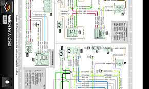 citroà n saxo wiring diagrams android apps on google play citroà n saxo wiring diagrams screenshot